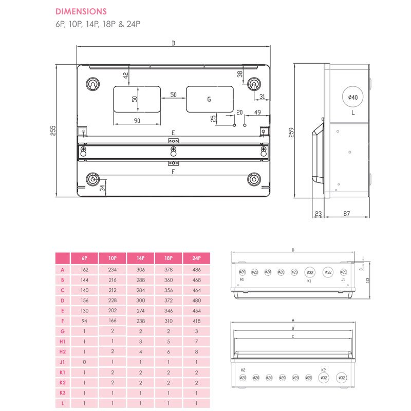 Fusebox Dimensions
