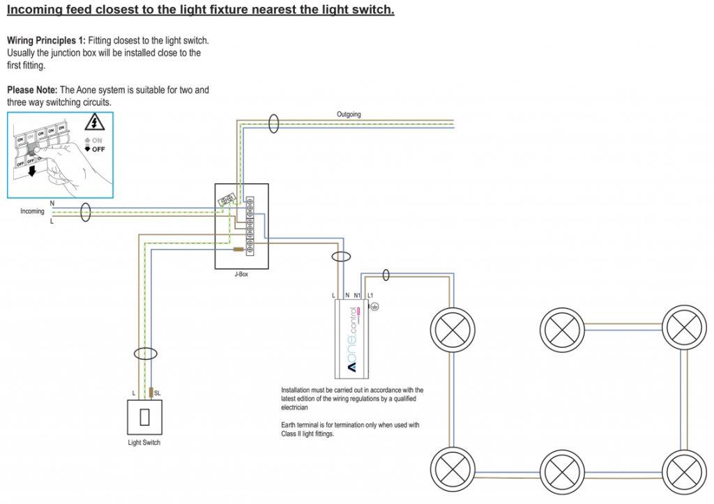 Aurora Aone wiring example